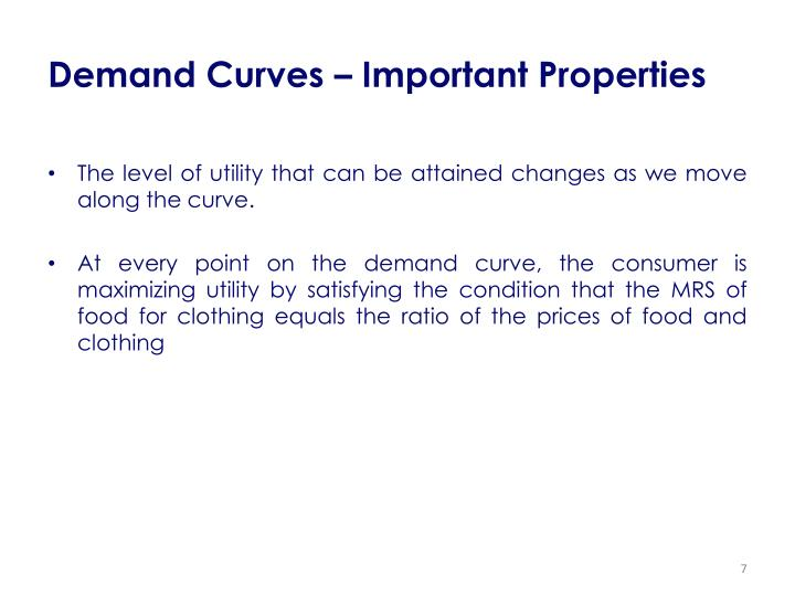 Demand Curves – Important Properties
