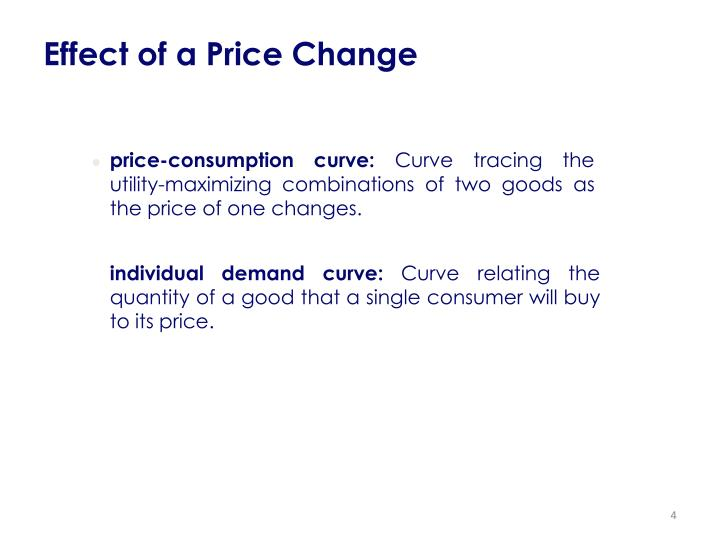 Effect of a Price Change