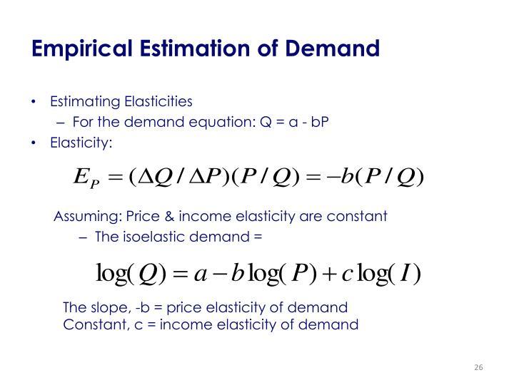Empirical Estimation of Demand
