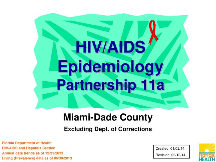 Hiv aids epidemiology partnership 11a