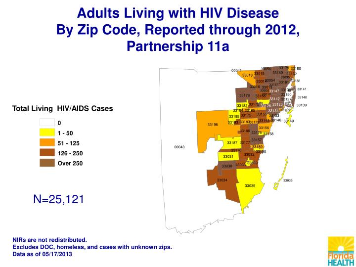 Total Living  HIV/AIDS Cases