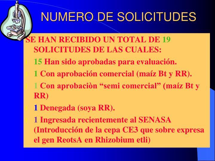 NUMERO DE SOLICITUDES