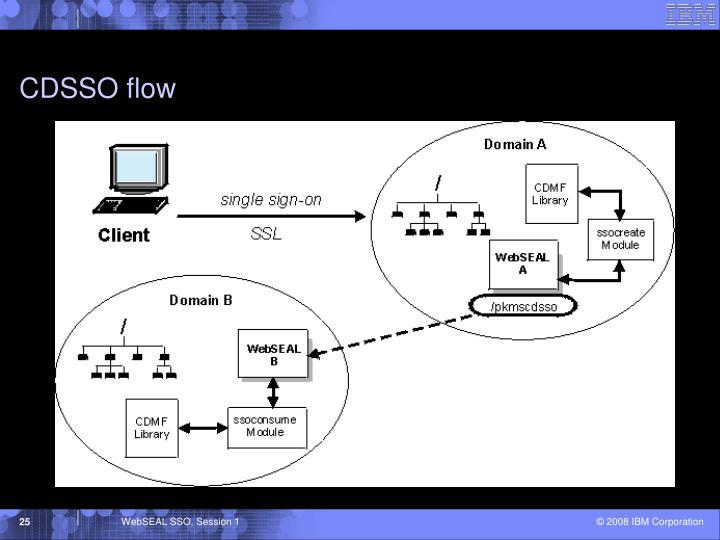 CDSSO flow