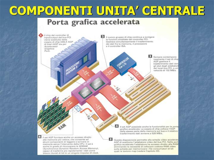 COMPONENTI UNITA' CENTRALE