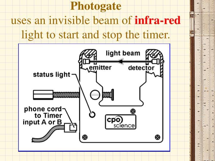 Photogate