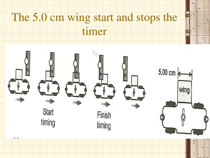 The 5.0 cm wing start and stops the timer
