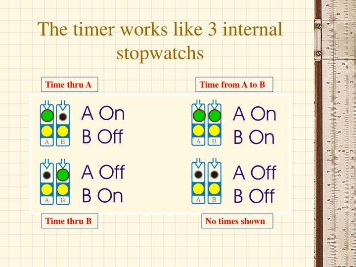 The timer works like 3 internal stopwatchs