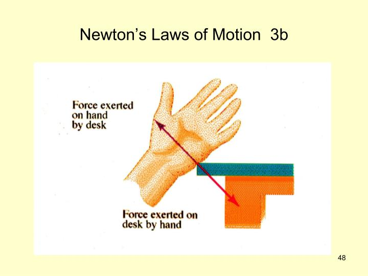 Newton's Laws of Motion  3b