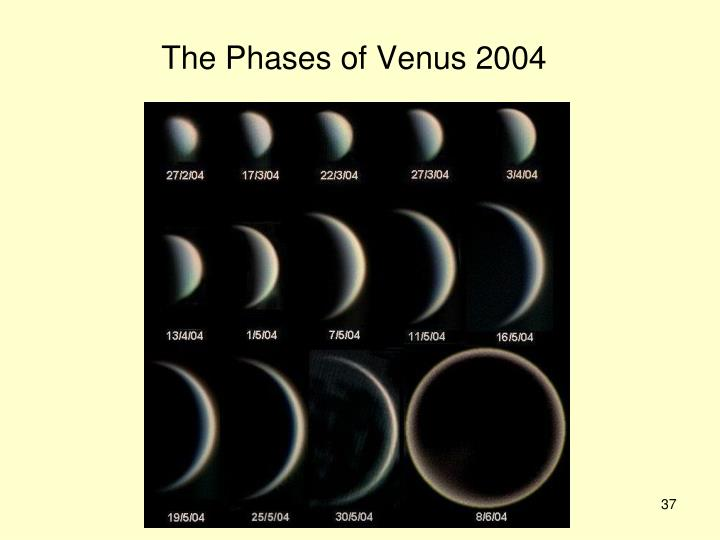 The Phases of Venus 2004