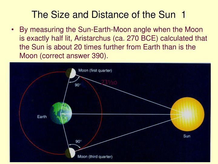The Size and Distance of the Sun  1