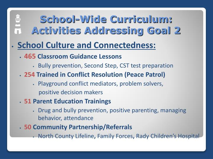 School-Wide Curriculum: