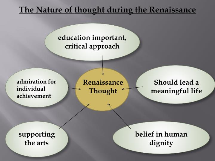 The Nature of thought during the Renaissance