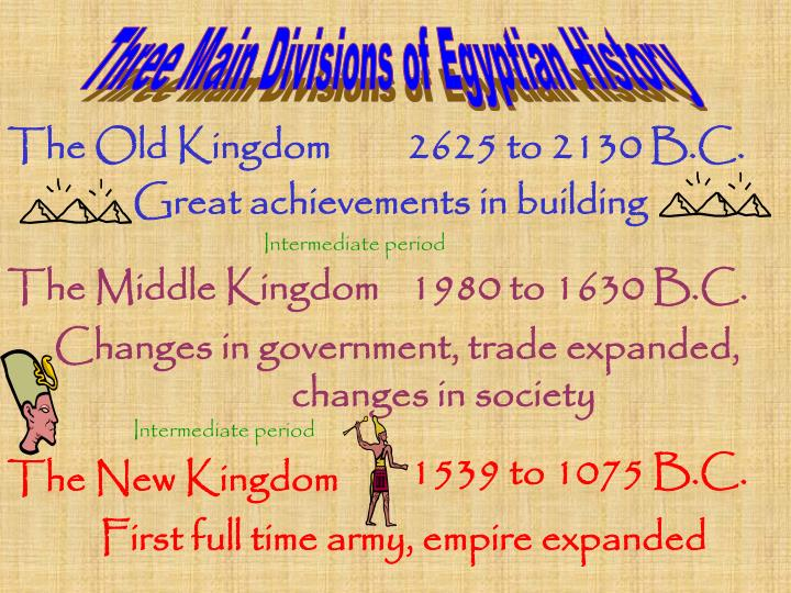 Three Main Divisions of Egyptian History