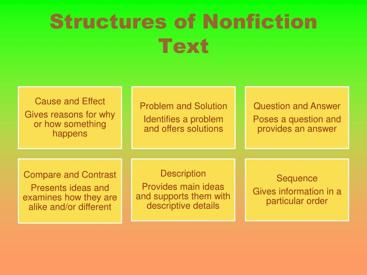 Structures of nonfiction text