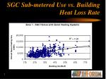 sgc sub metered use vs building heat loss rate