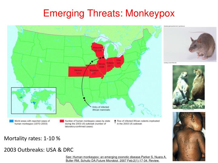 Emerging Threats: Monkeypox