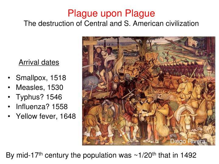 Plague upon Plague