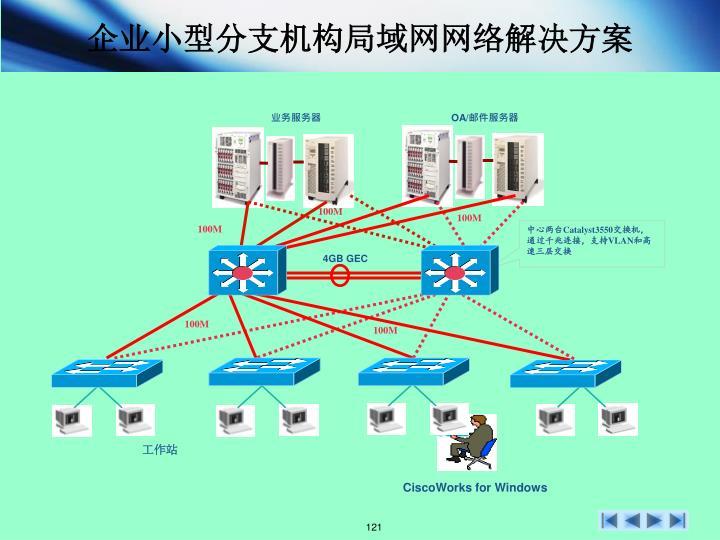企业小型分支机构局域网网络解决方案