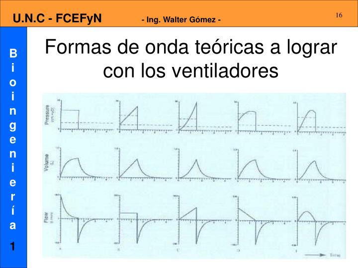 Formas de onda teóricas a lograr con los ventiladores