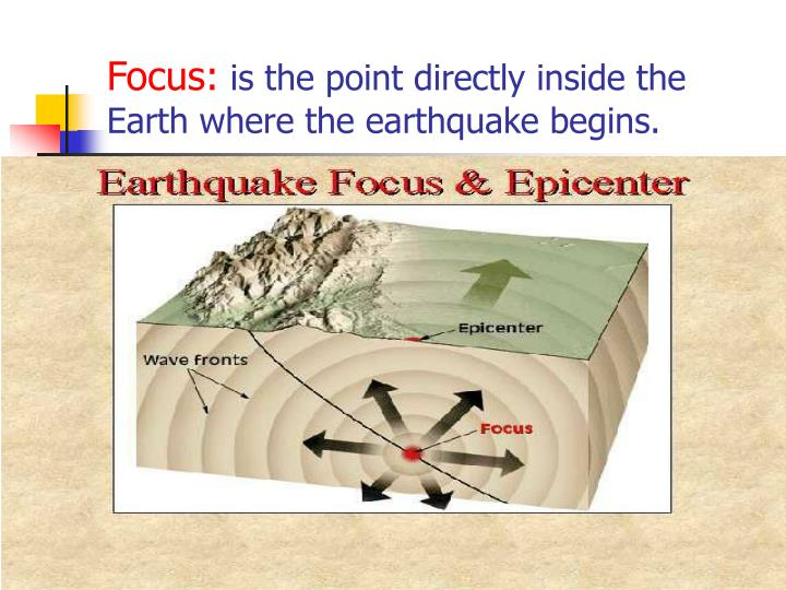 Focus is the point directly inside the earth where the earthquake begins