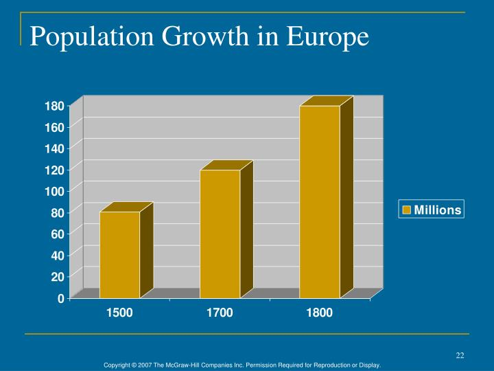 Population Growth in Europe
