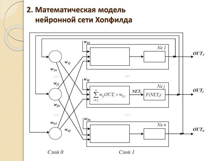 2. Математическая модель