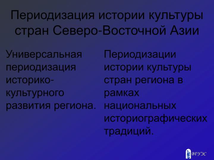 Универсальная периодизация историко-культурного развития региона.