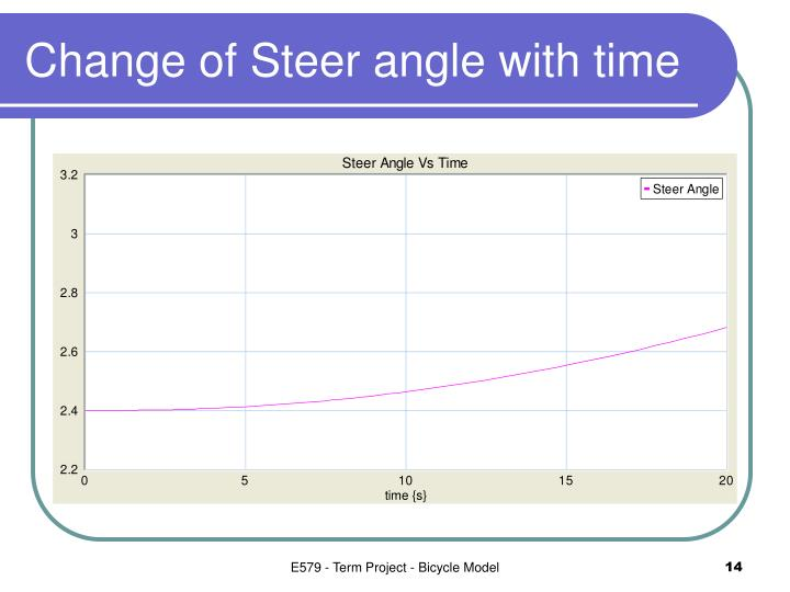 Change of Steer angle with time