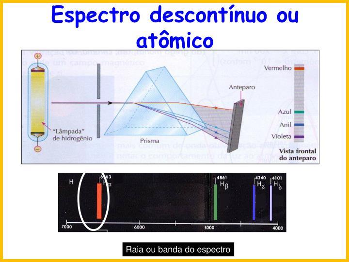 Espectro descontnuo ou atmico