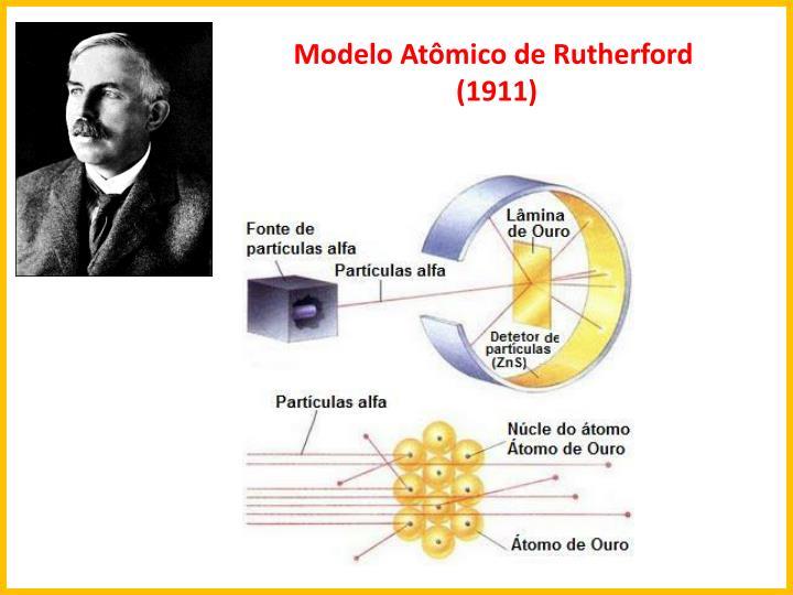 Modelo Atmico de Rutherford