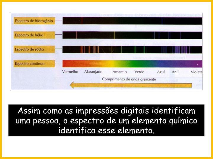 Assim como as impresses digitais identificam uma pessoa, o espectro de um elemento qumico identifica esse elemento.