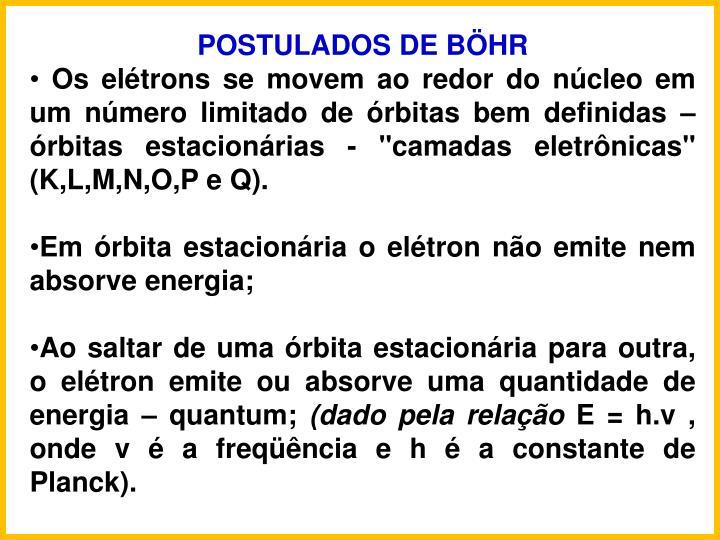POSTULADOS DE BHR