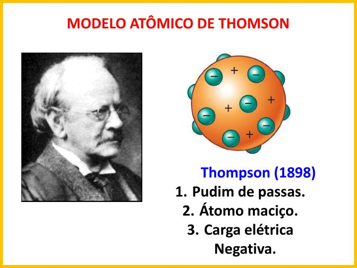MODELO ATMICO DE THOMSON