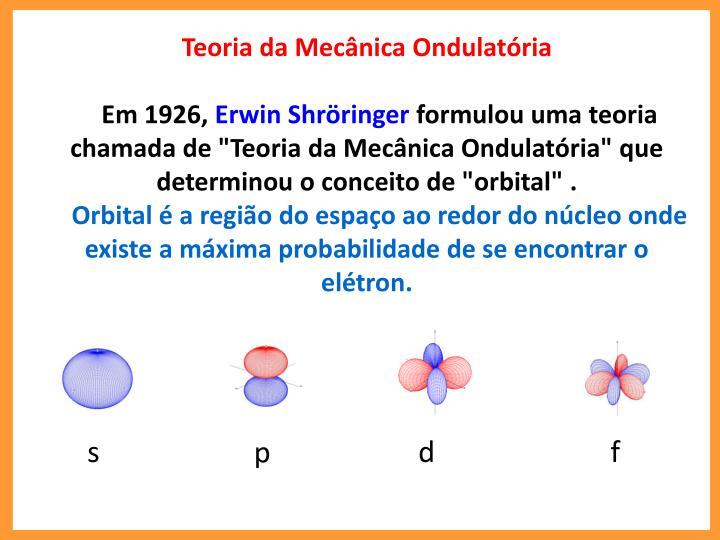 Teoria da Mecnica Ondulatria
