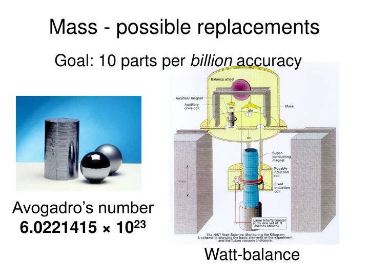 Mass - possible replacements