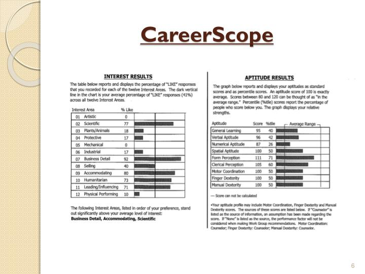 CareerScope