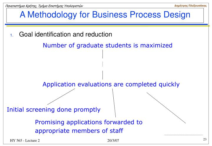 A Methodology for Business Process Design