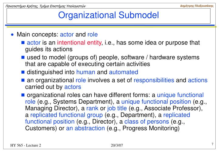 Organizational Submodel