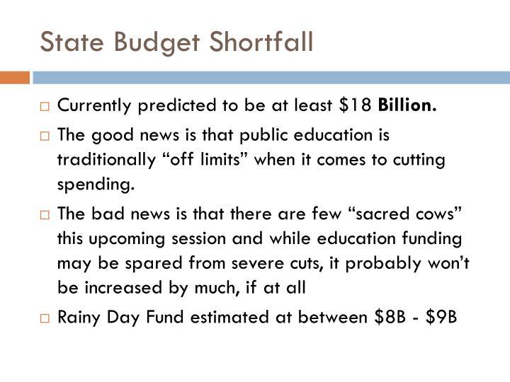 State Budget Shortfall