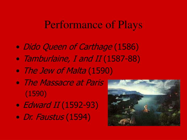Performance of Plays