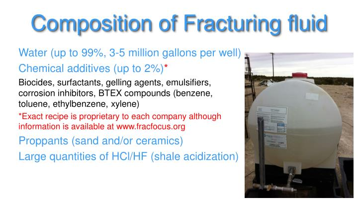 Composition of Fracturing fluid