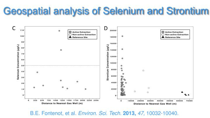 Geospatial analysis of Selenium and Strontium