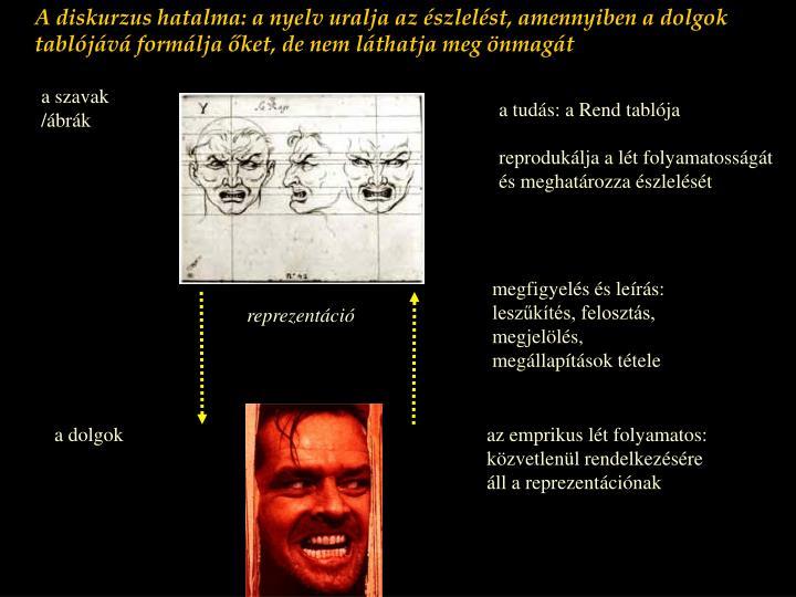 A diskurzus hatalma: a nyelv uralja az észlelést, amennyiben a dolgok tablójává formálja őket, de nem láthatja meg önmagát