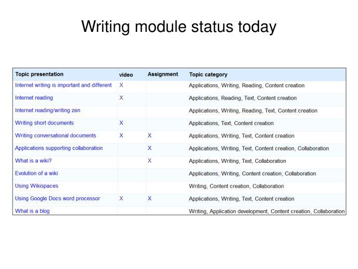 Writing module status today