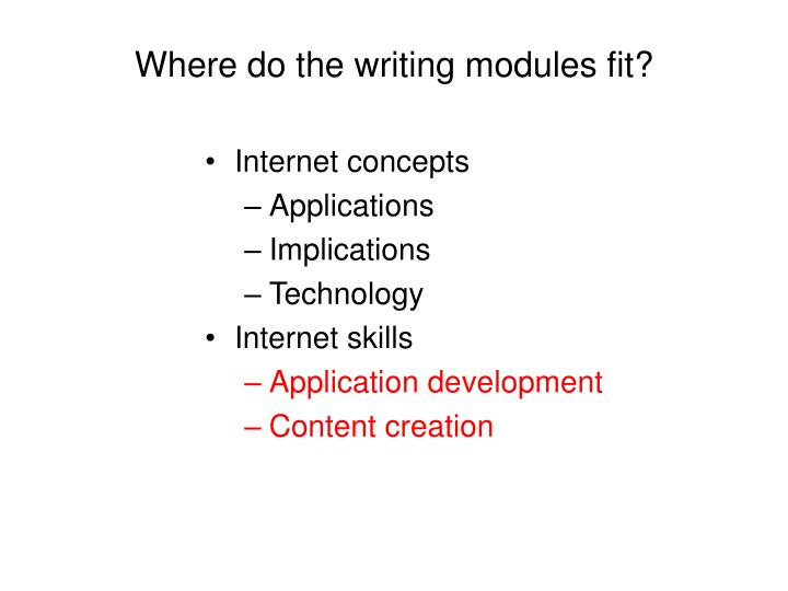Where do the writing modules fit?