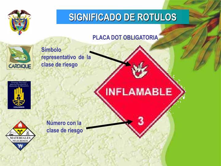 SIGNIFICADO DE ROTULOS