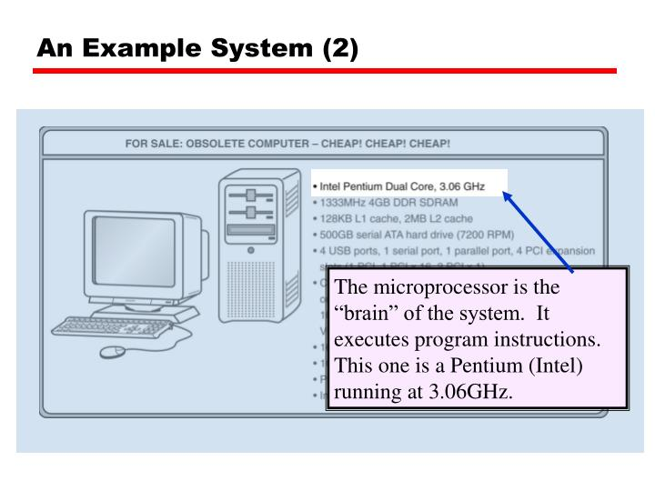 An Example System (2)