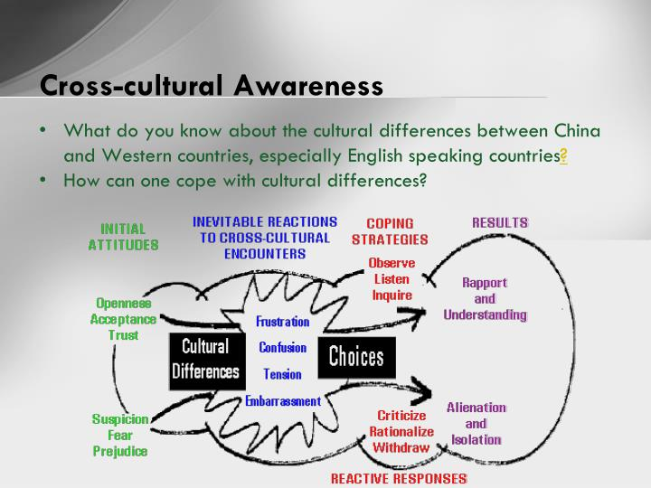 recognizing cultural differences when you write or speak When one is blind to his own culture, he will not be able to see the differences in values between cultures this could lead to cultural destructiveness, cultural imposition and cultural pain this stems from cultural ignorance of one's own and other's cultural identities, due to intentional or unintentional isolation or separation.