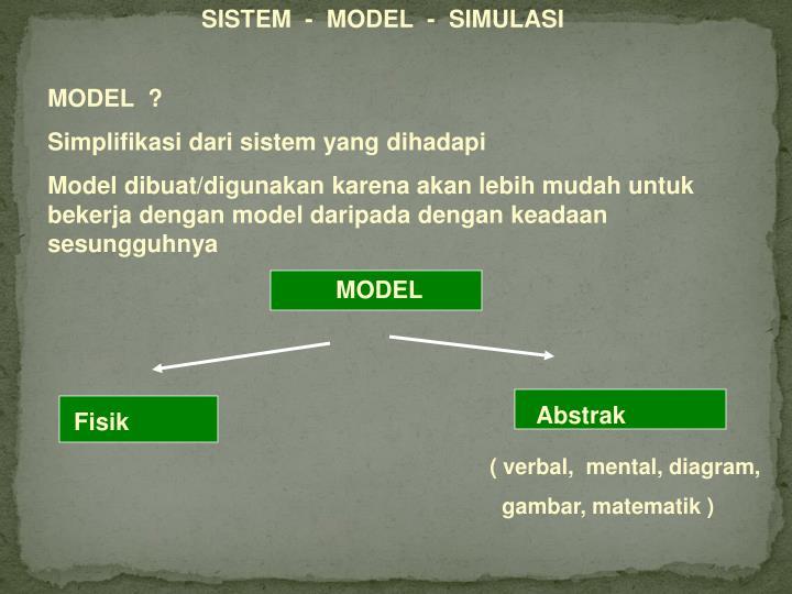 SISTEM  -  MODEL  -  SIMULASI