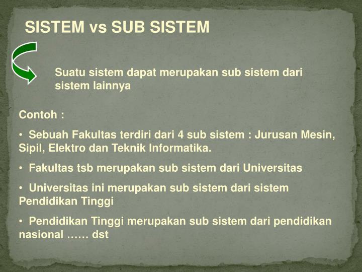SISTEM vs SUB SISTEM